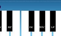 Jeu de piano
